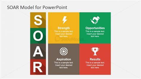 Home Designs Unlimited Reviews Soar Matrix For Powerpoint Slidemodel