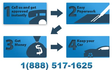 how do boat loans work online payday loans in calgary quick loans in calgary