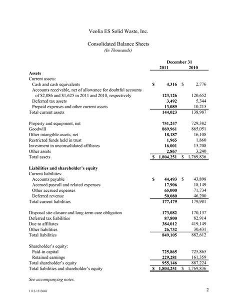 balance sheet allowance for doubtful accounts k k club 2017
