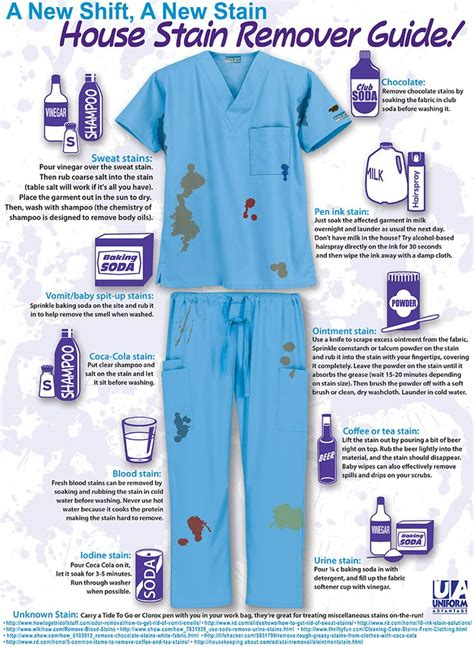 best 25 stain removers ideas on pinterest diy clothes stain remover cleaning solutions and