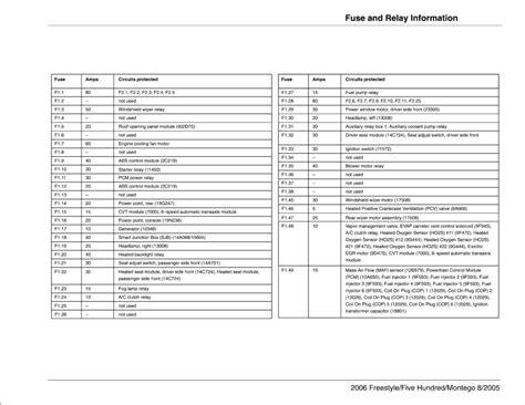 2001 Saturn Sc1 1 9l Mfi Sohc 4cyl Repair Guides