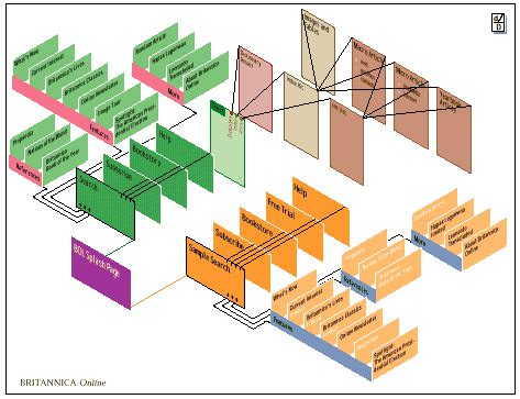 dynamic diagrams an atlas of cyberspaces web site maps