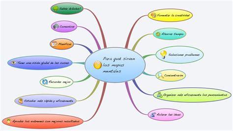 mapas mentales imagenes ejemplos mapas mentales en word ejemplos