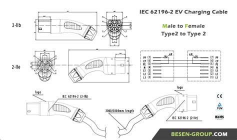 tesla charge port wiring diagram 32 wiring diagram