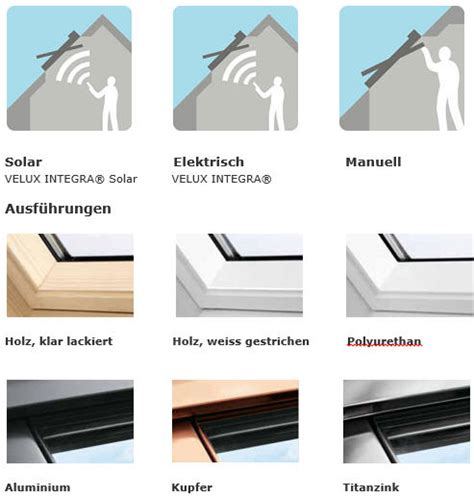 Velux Dachfenster Elektrisch by Velux Schwingfl 252 Gelfenster Elektrisch Ggl Integra Velux