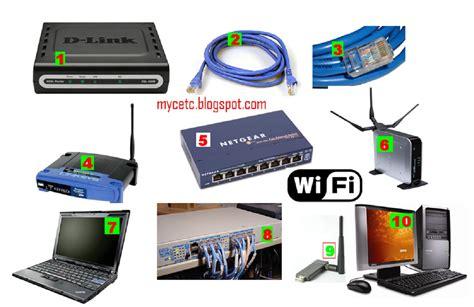 Modem Untuk Komputer Soal Jawab It Www Mycetc Rangkaian Komputer