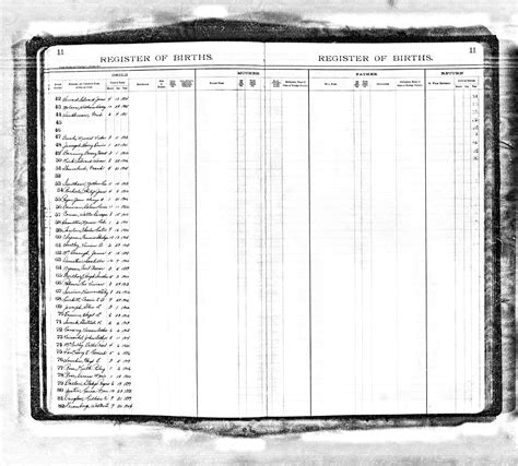 Birth Records Washington State Myhamiltonfamily Selected Hamilton Family Documents Page 8
