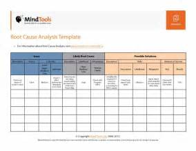 root cause analysis template 40 effective root cause analysis templates forms exles