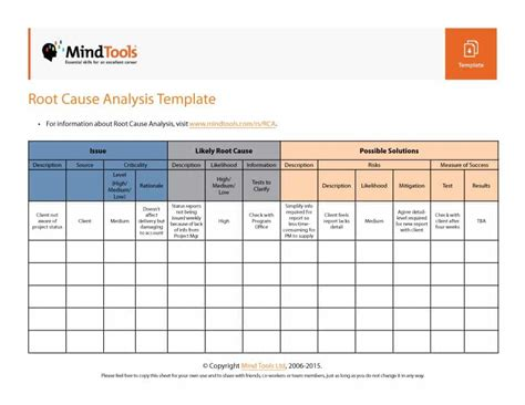 40 Effective Root Cause Analysis Templates Forms Exles Root Cause Analysis Template Excel
