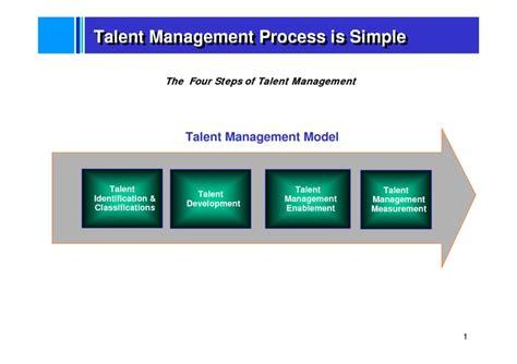design management uws talent management talent management pinterest
