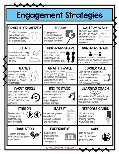 does classroom layout affect student engagement best 25 student engagement ideas on pinterest teaching