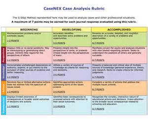 Self Assessment Essay Rubric by Ryumith S Just Another Site