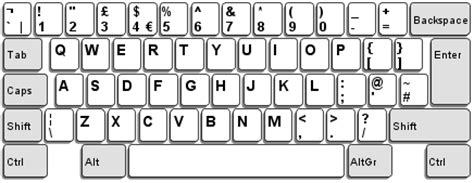 keyboard layout united kingdom extended ascii table keyboard layout 166 english united