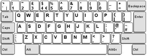 keyboard layout english us uk ascii table keyboard layout 166 english united