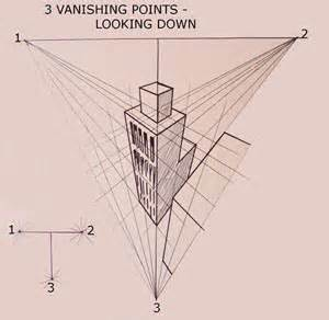 Thursday Three Vanishing Points 311 best drawing tutorials images on drawing