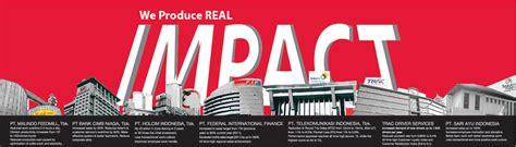 Impact Marketing Berkualitas kubik leadership