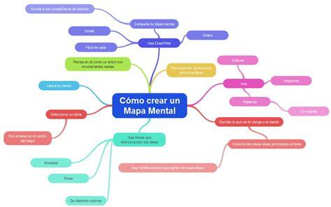 imagenes para mapas mentales c 243 mo hacer un mapa mental y herramientas