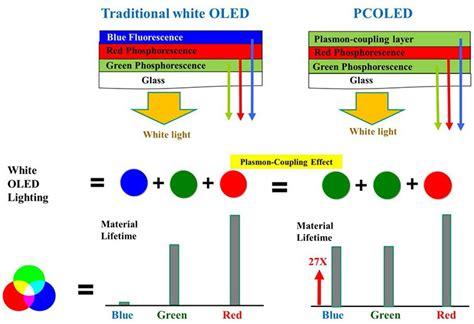 light emitting diode kaufen artikel light emitting diode 28 images sonstige infrarot len und weitere health care artikel