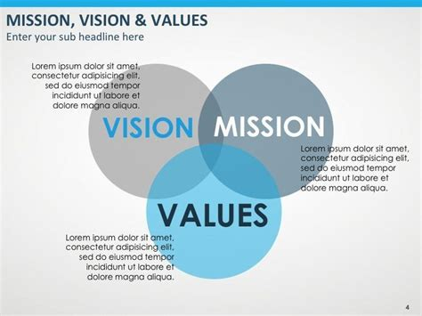 vision mission values powerpoint template powerpoint