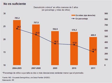 porcentaje deducible en gastos de restaurantes isr e ietu porcentaje deducible en restaurantes 2016 porcentaje