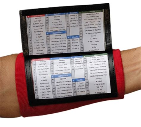 wrist coach template wrist coach x200 multi page playbook wristband
