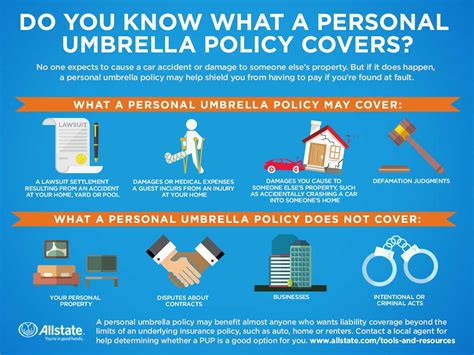 personal umbrella policy cover