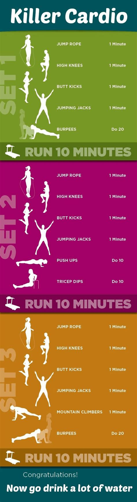 cardio workout plan infographic best infographics