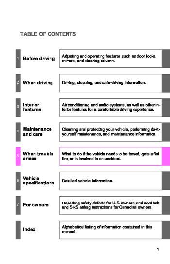 download car manuals pdf free 2011 toyota sequoia auto manual 2011 toyota sequoia owner s manual pdf 1067 pages