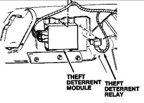 security system 1994 pontiac bonneville parking system 97 chevy lumina anti theft module location 97 free engine image for user manual download