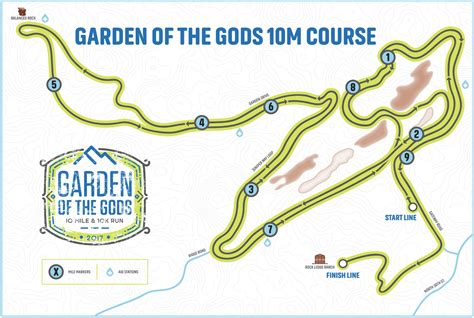 Garden Of The Gods Map by Course Info Garden Of The Gods 10