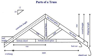 truss free diagram the world s catalog of ideas