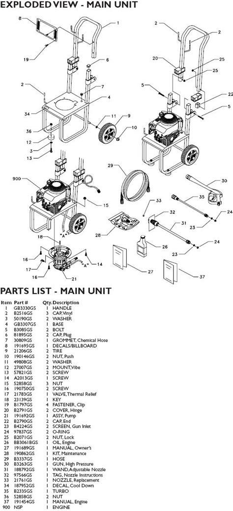 briggs stratton pressure washer model   replacement parts pump breakdown repair kits