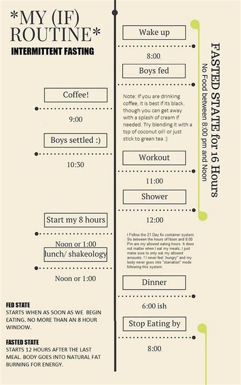 Intermittent Fasting Detox by 100 Best Intermittent Fasting Images On