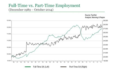 Part Time Mba Is Usa Vs Time In Euriope by Country In Focus United States Vantage Insights