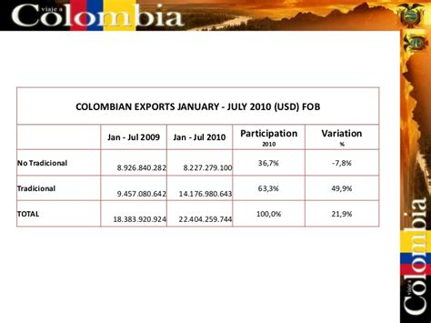 Computer Problem Report Form Template Colombia Economy