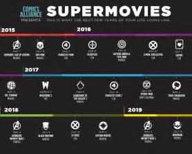 Marvel Cinematic Universe Infinity Stones Infinity Gems Marvel