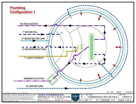 infinity pool plumbing diagram tub drain plumbing diagram