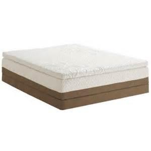 icomfort mattress icomfort wellbeing refined mattress by serta