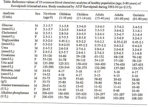 pre diabetes patient education spanish glucose level