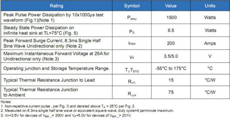 tvs diode characteristics tvs diode characteristics images