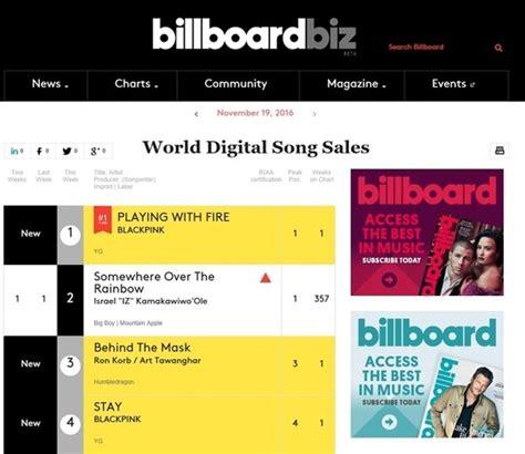 blackpink album sales blackpink tops billboard s world digital song sales charts
