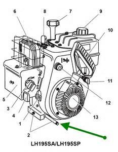 10 hp teseh engine diagram wiring diagram website