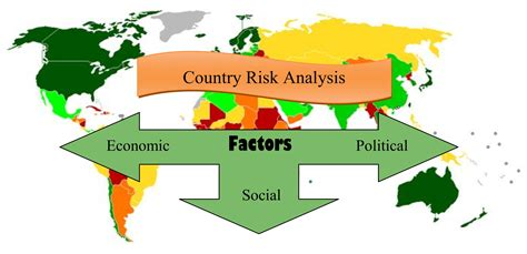 Diff Between Mba And Mcom by Simplynotes Country Risk Analysis Meaning Definition