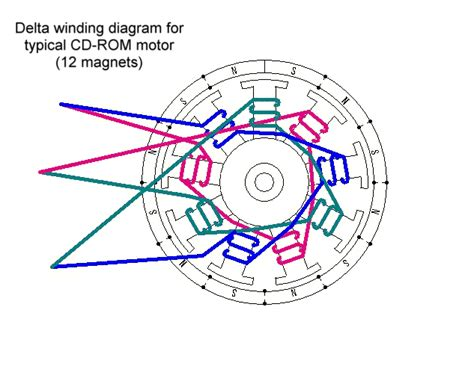 3 phase winding diagram 3 free engine image for user