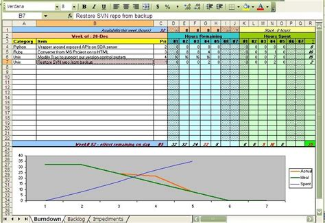 Scrum Excel Sheets Free Scrum Tool Option Azghanvi S Technical Research Playground Scrum Excel Template