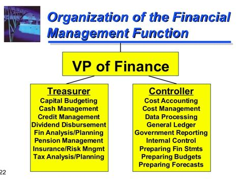 Marketing Management 11ed financial management principles and applications 11ed