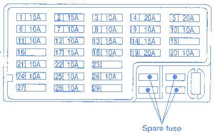 nissan altima  engine fuse boxblock circuit breaker diagram carfusebox