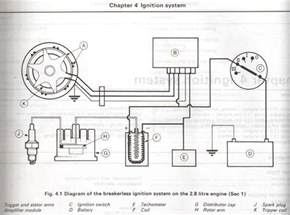 wiring diagram for crane ignition system get free image