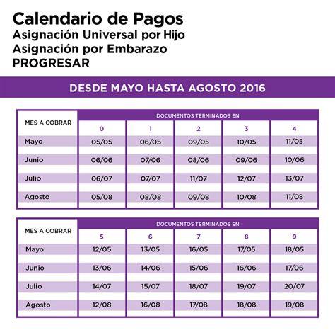 escalas de pago de la asignacion por hijo calendario de pagos anses asignacion universal por hijo