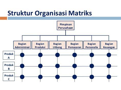 Pengantar Matrix pengantar manajemen strategi